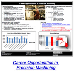 Career Opportunities in Precision Machining
